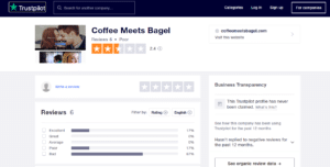 CoffeeMeetsBagel rating by trustpilot