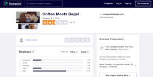 CoffeeMeetsBagel rating by trustpilot