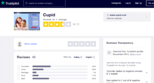 cupid rating by trustpilot
